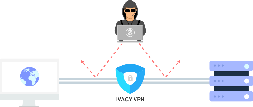 Ivacy VPN from ivacy.com