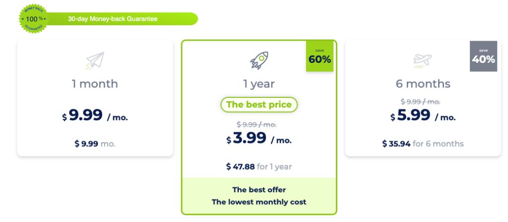 RUSVPN prices